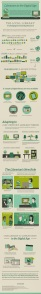 Librarians-in-the-digital-age-infographic